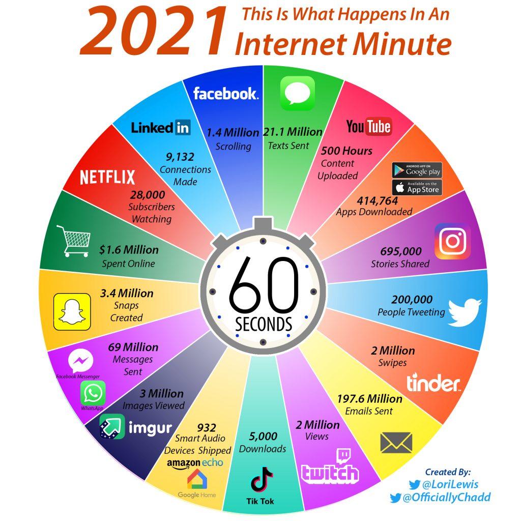 Pengguna Internet